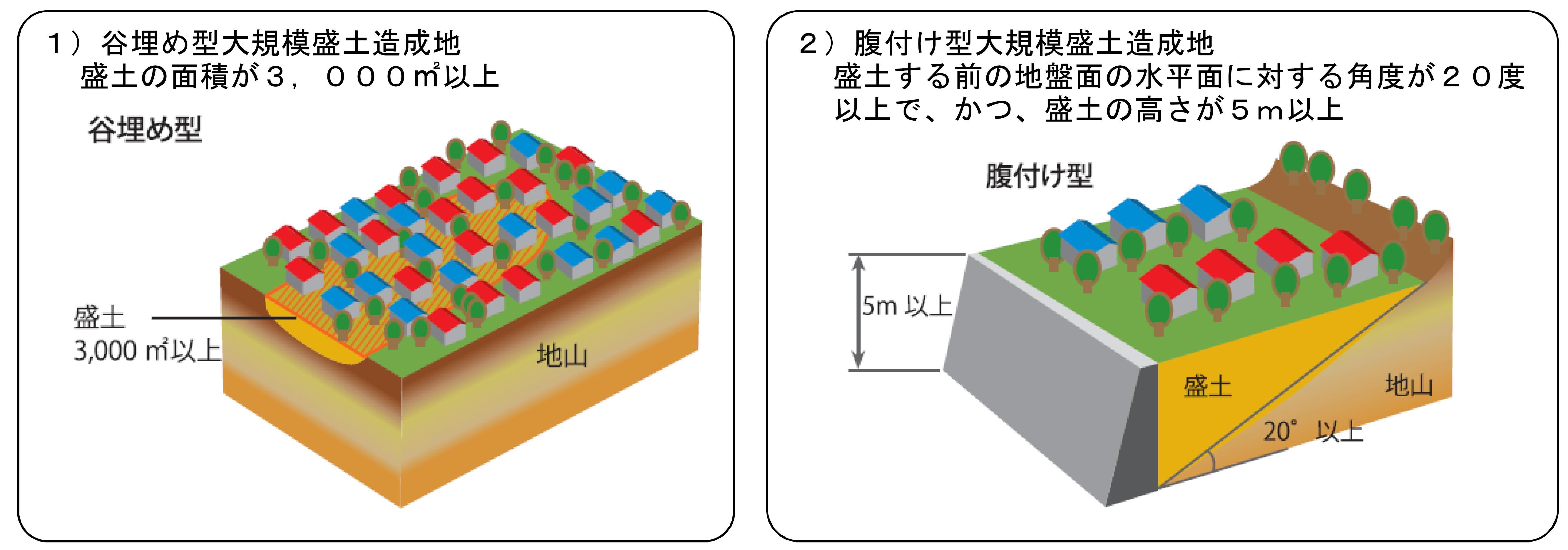 大阪府/大規模盛土造成地マップ