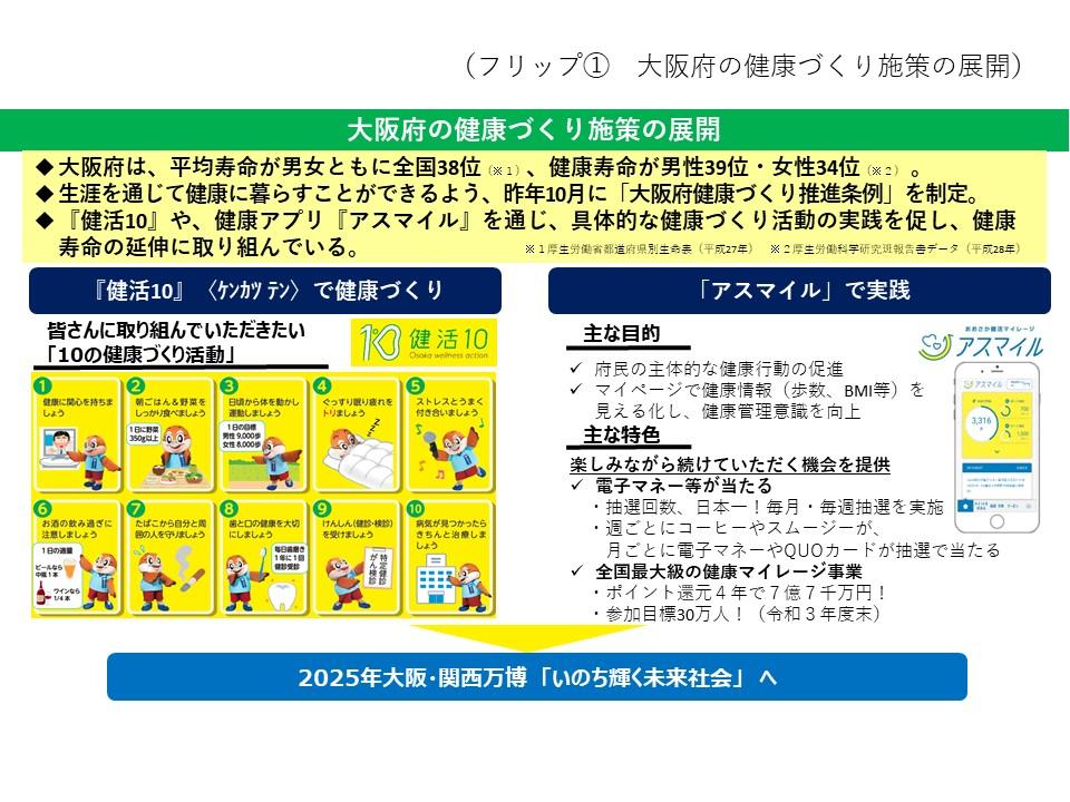 大阪 府 知事 記者 会見
