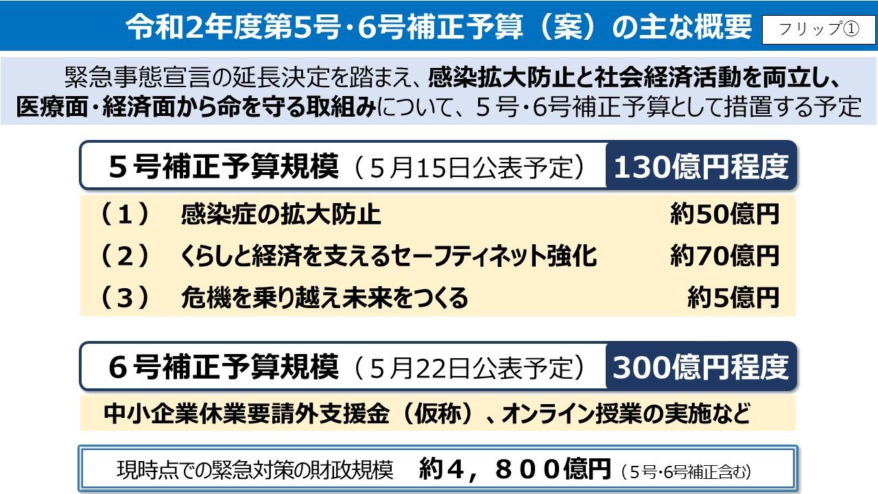 大阪府 オンライン授業