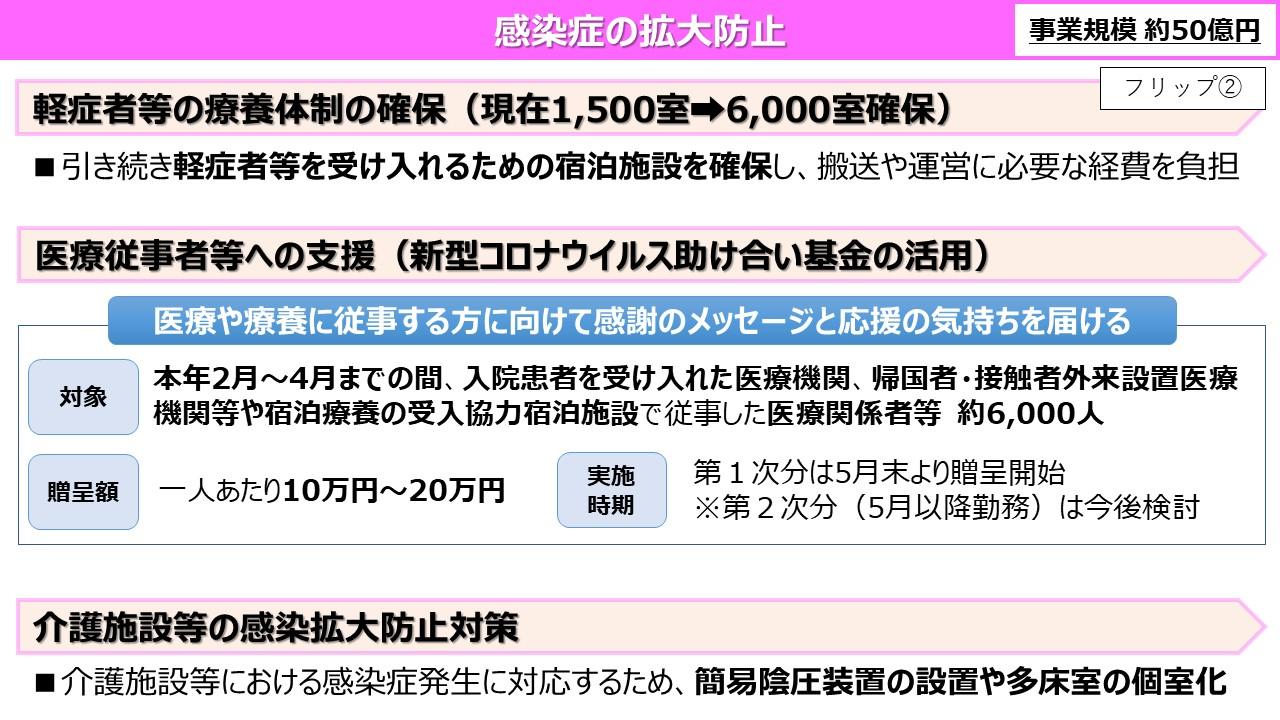 者 円 20 万 従事 医療