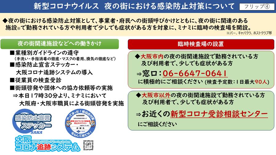 検査 大阪 コロナ