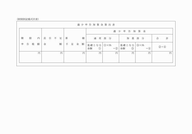 申請書ダウンロードサービス - pref.nagasaki.jp